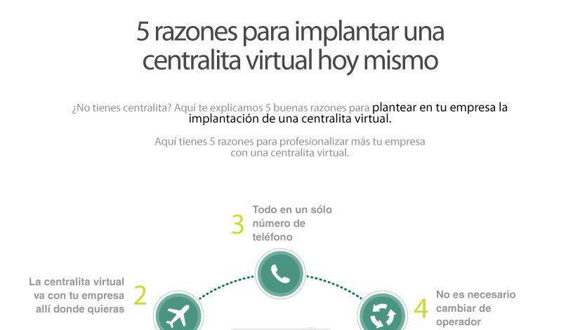 centralita-virtual-pymes